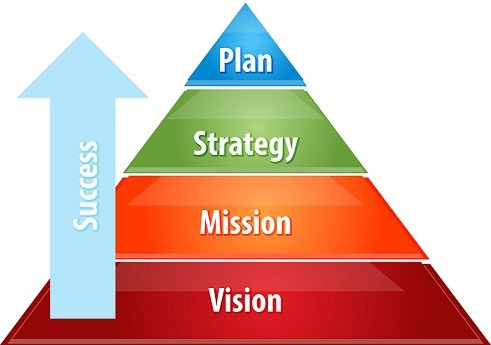 42544989 - business strategy concept infographic diagram illustration of success plan strategy pyramid